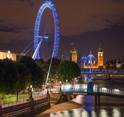 Night out locations in London